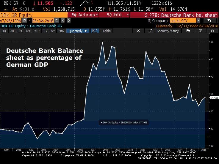 deutche-bank-german-gdb