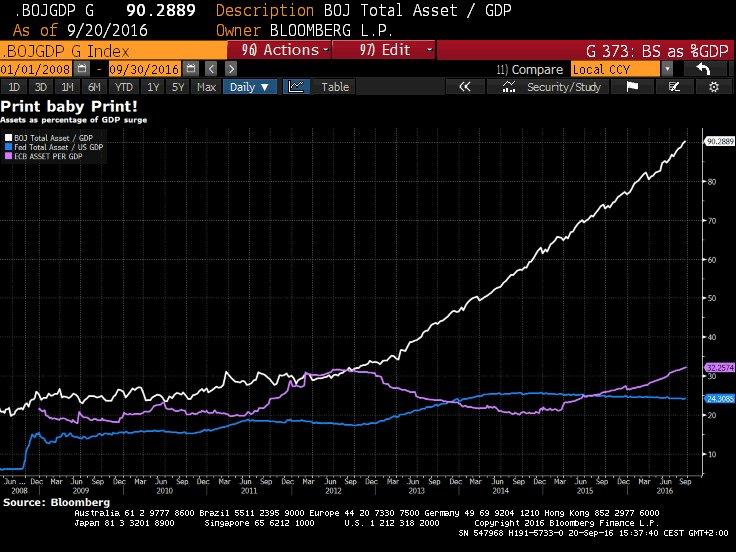 ecb-bs-vs-eurozone-gdp