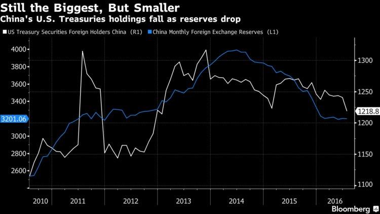 china-treasury-holdings
