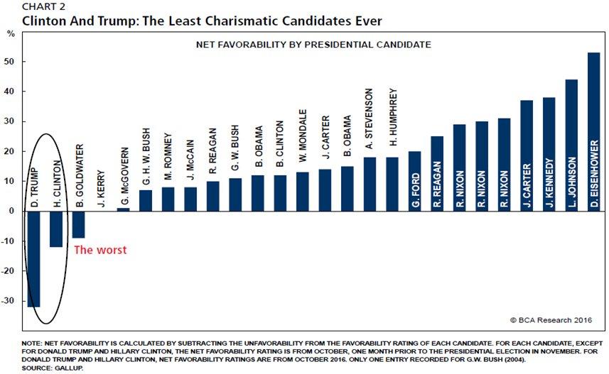 clinton-trump-favorability