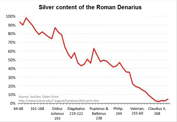 silver-roman-coins-may-2011