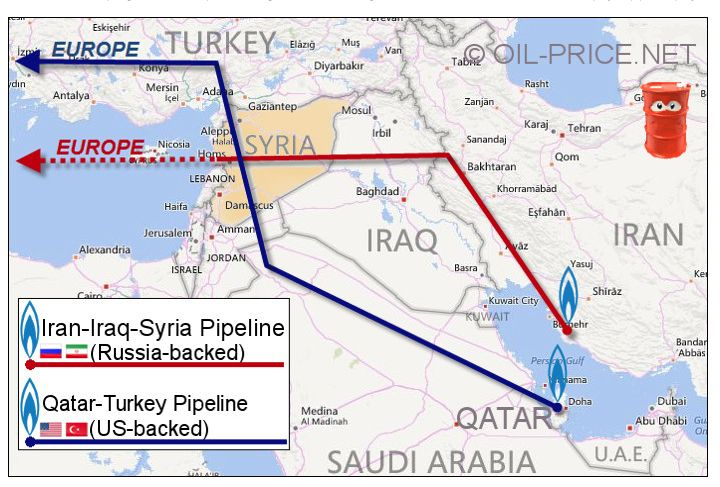 SYRIA OIL PIPES MAP1