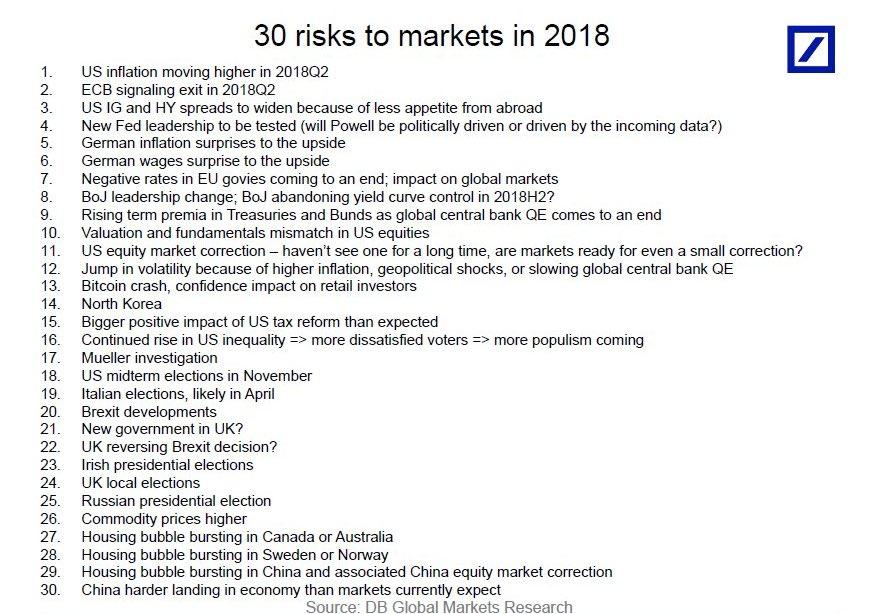 30 RISKS 2018