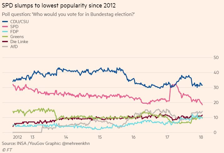 FT GERMANY POLL JAN17_18