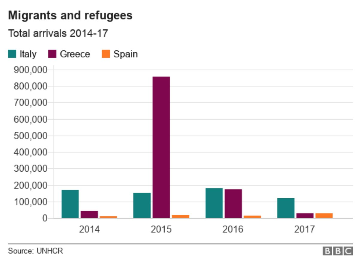 MIGRANS AND REFUGEES 2014-7