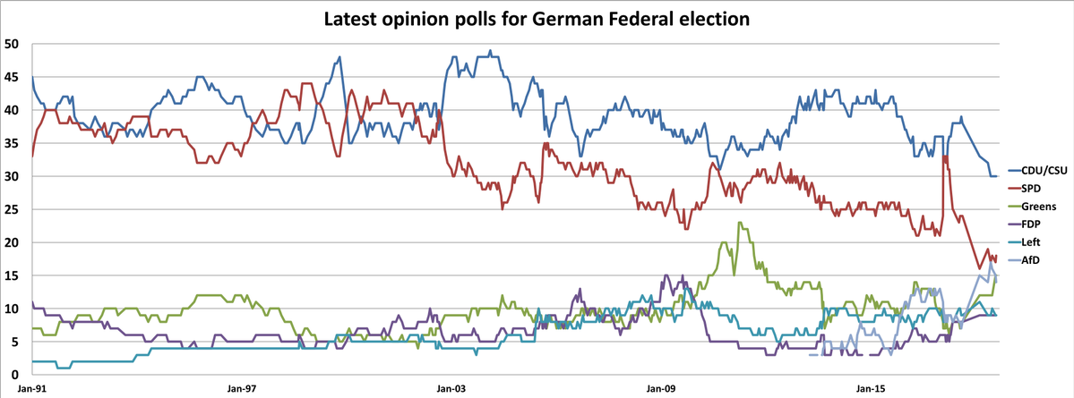 GERMANY OPINION POLLS AUG 18