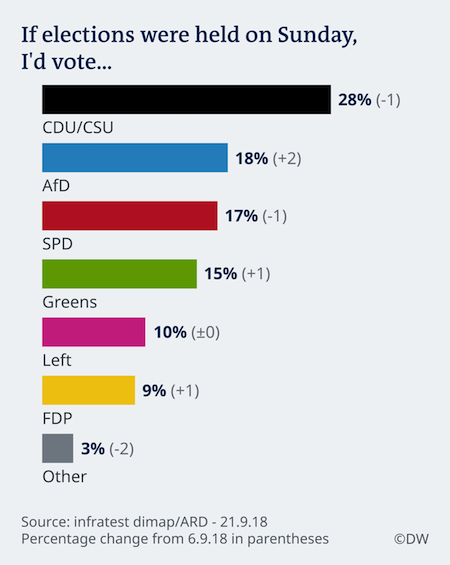 GERMANY POLL SEPT 21