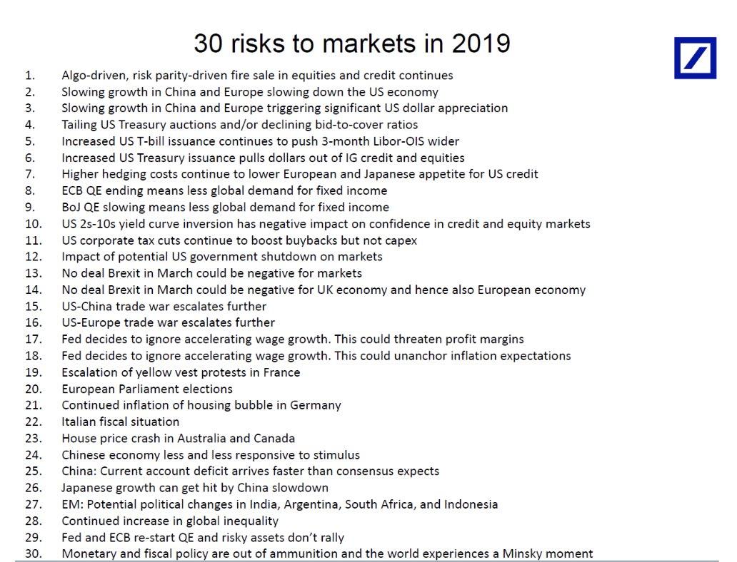 30 risks 2019 DB