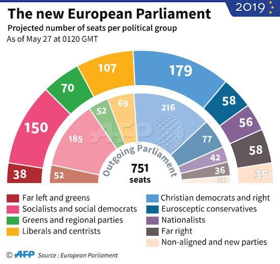 EUParliament2019