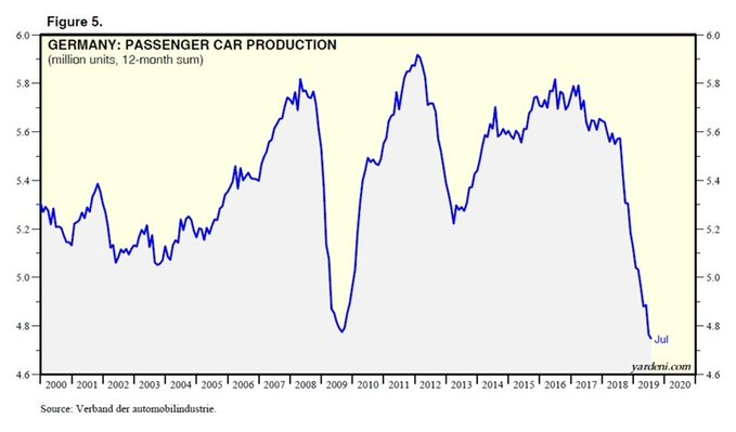 GERMANY PASSENGER CAR PRODUCTION