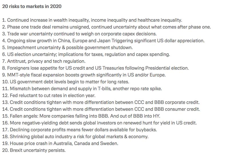 DB RISKS 2020