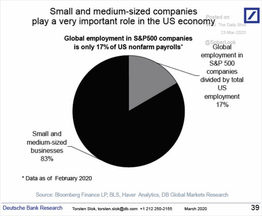 SMALL SIZE JOBS